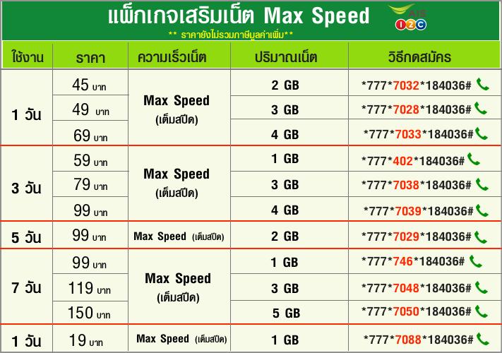 เน็ต AIS ไม่ลดสปีด Max Speed