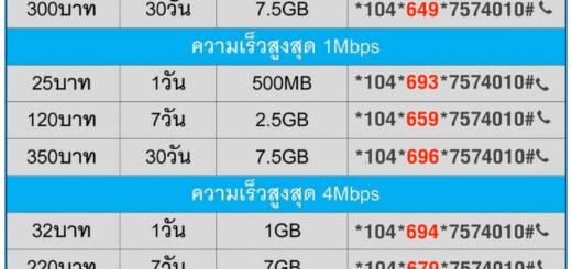 รวมเน็ตดีแทคลูกค้าเก่าและใหม่ ความเร็ว 512Kbsp,1mbps,4mbps,10mbps