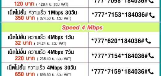 โปรเน็ต AIS ไม่อั้นไม่ลดสปีด ความเร็ว 1Mbps,4Mbps,6Mbps รายวัน รายสัปดาห์ รายเดือน